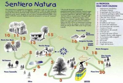 Sentiero Natura Piani D'Erna